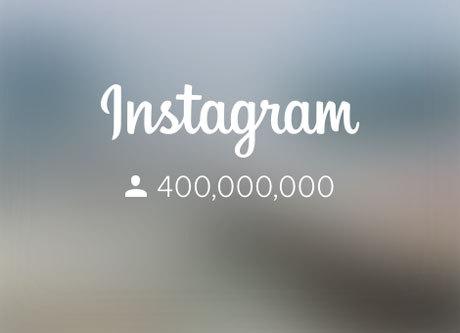 Jumlah penguna Instagram