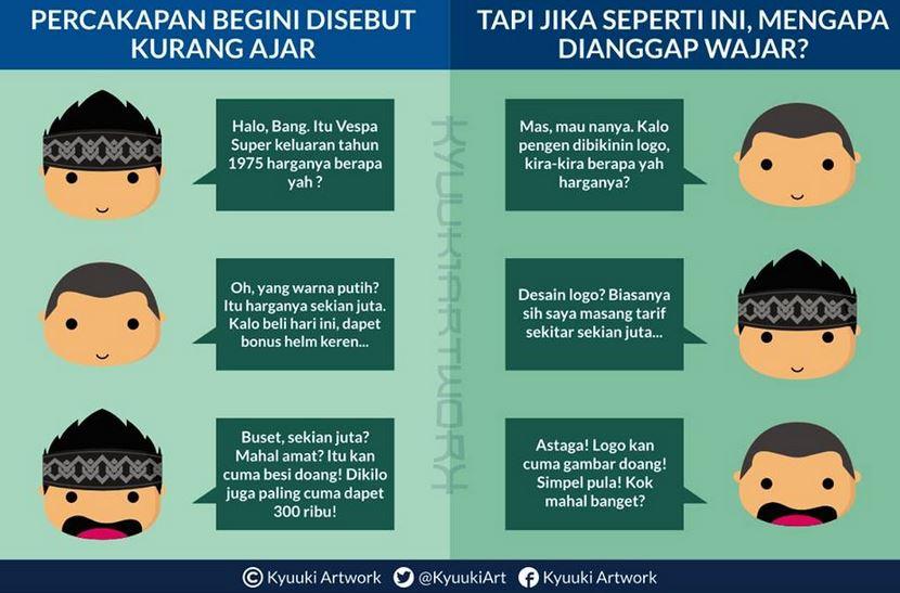 Nasib Desainer di Indonesia