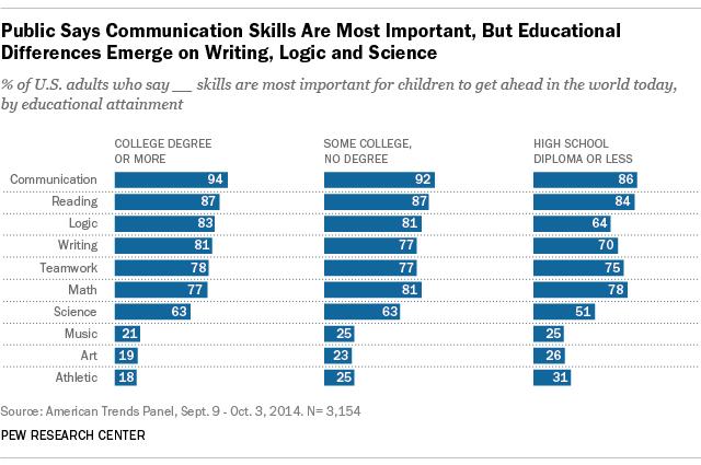 Perbedaan Skill Untuk Pencari Kerja