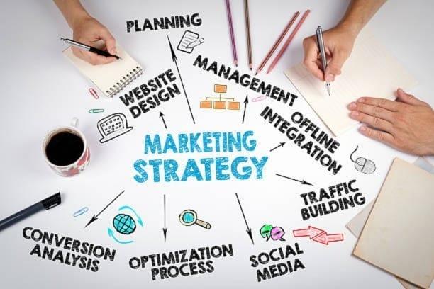 Fungsi Strategi Marketing