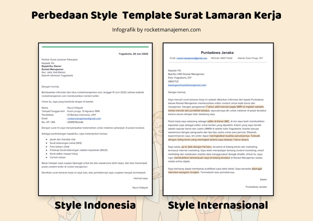 style template cover letter indonesia