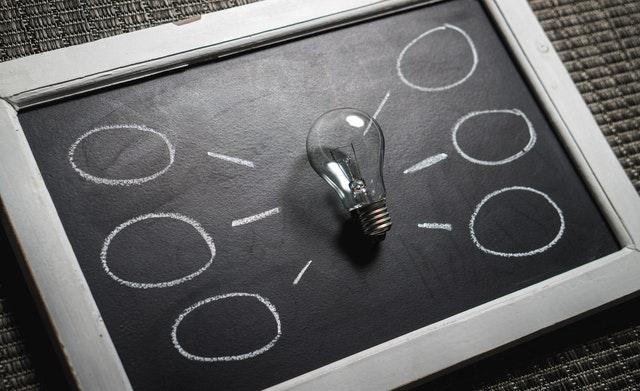 prinsip manajemen inisiatif