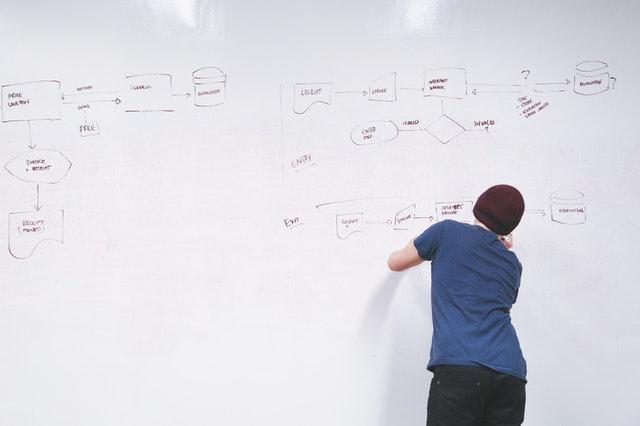prinsip manajemen mencapai tujuan bersama