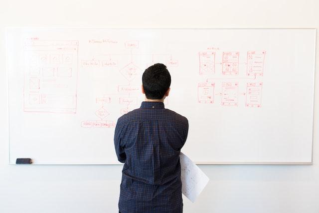 prinsip manajemen pembagian kerja