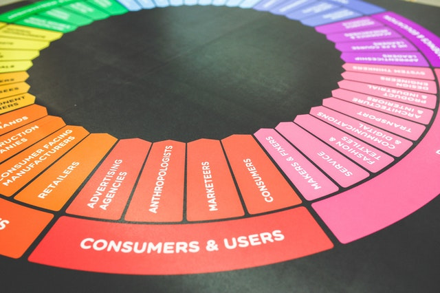 fungsi manajemen marketing